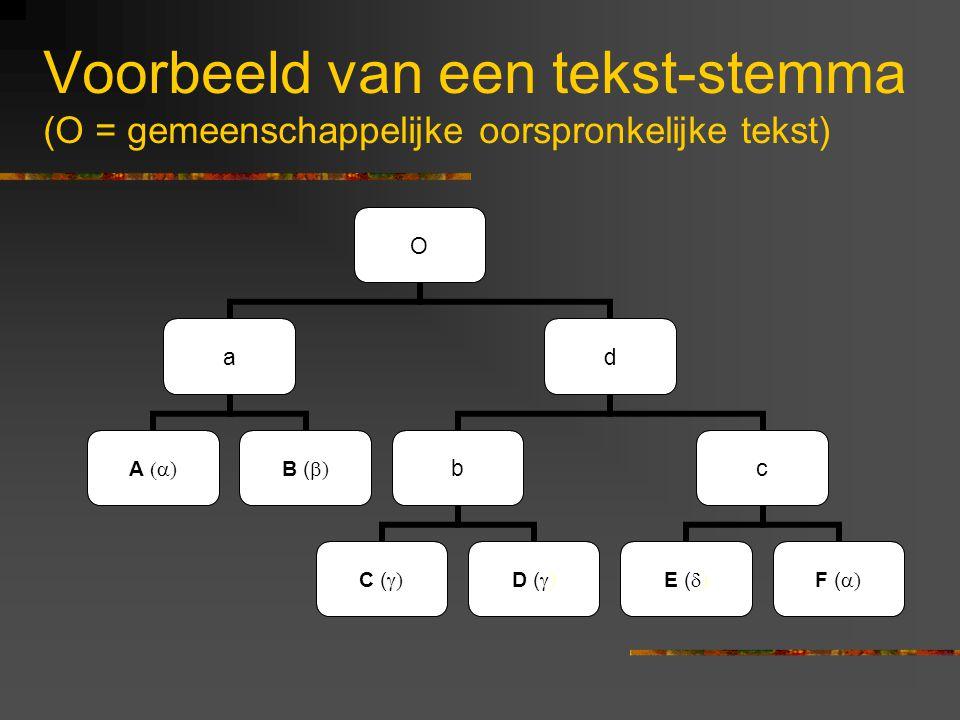Voorbeeld van een tekst-stemma (O = gemeenschappelijke oorspronkelijke tekst)