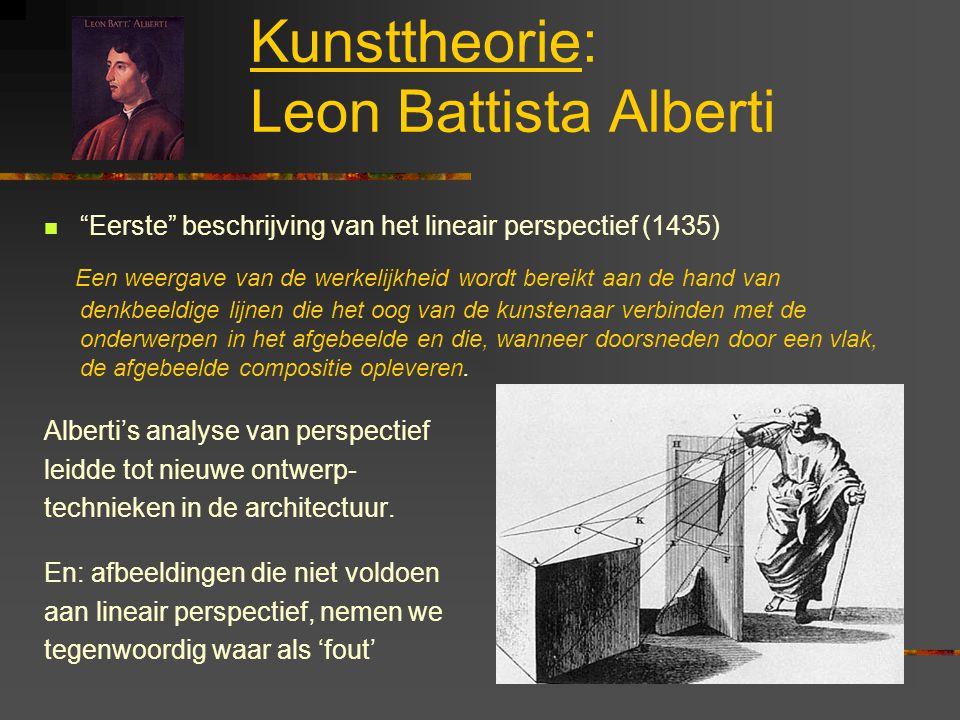 Kunsttheorie: Leon Battista Alberti
