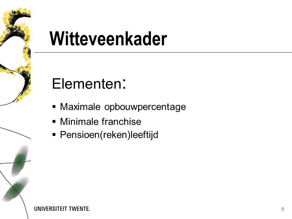Witteveenkader Elementen: Maximale opbouwpercentage Minimale franchise