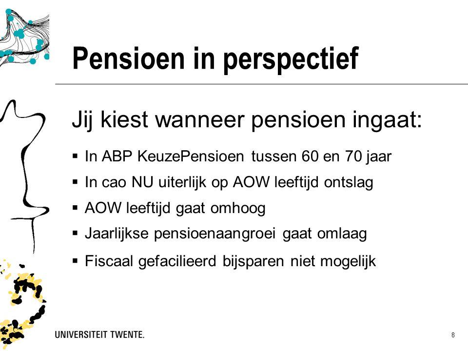 Pensioen in perspectief