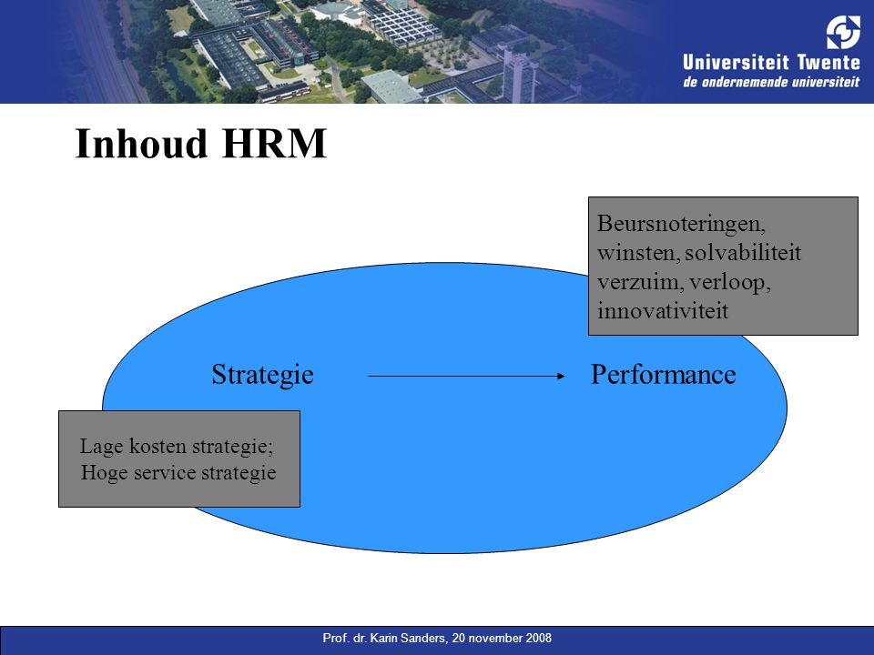 Inhoud HRM Strategie Performance Beursnoteringen,