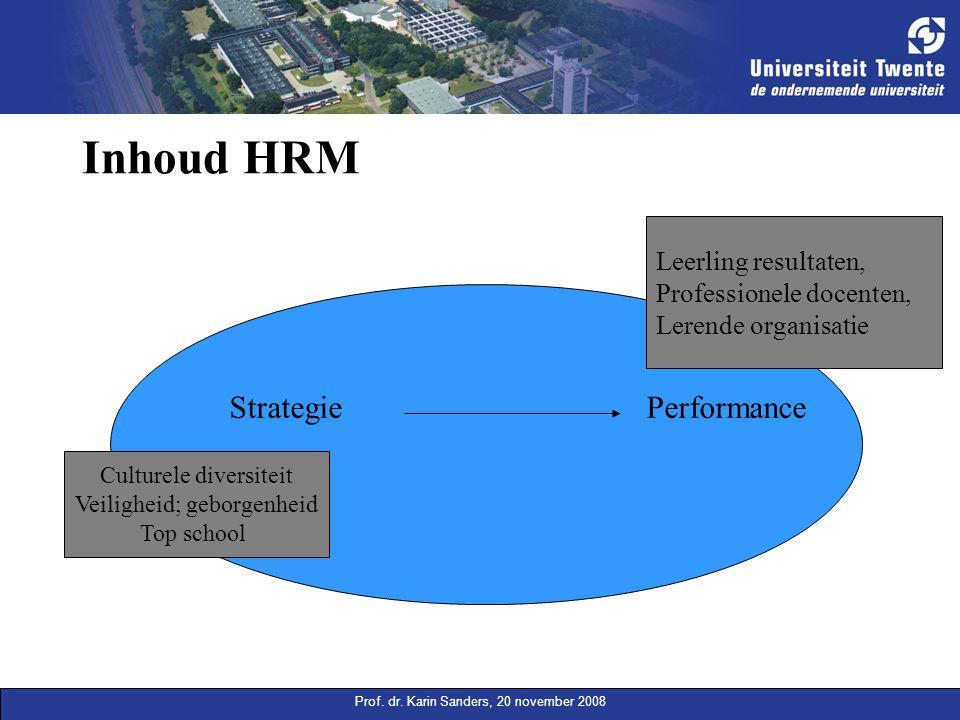 Inhoud HRM Strategie Performance Leerling resultaten,