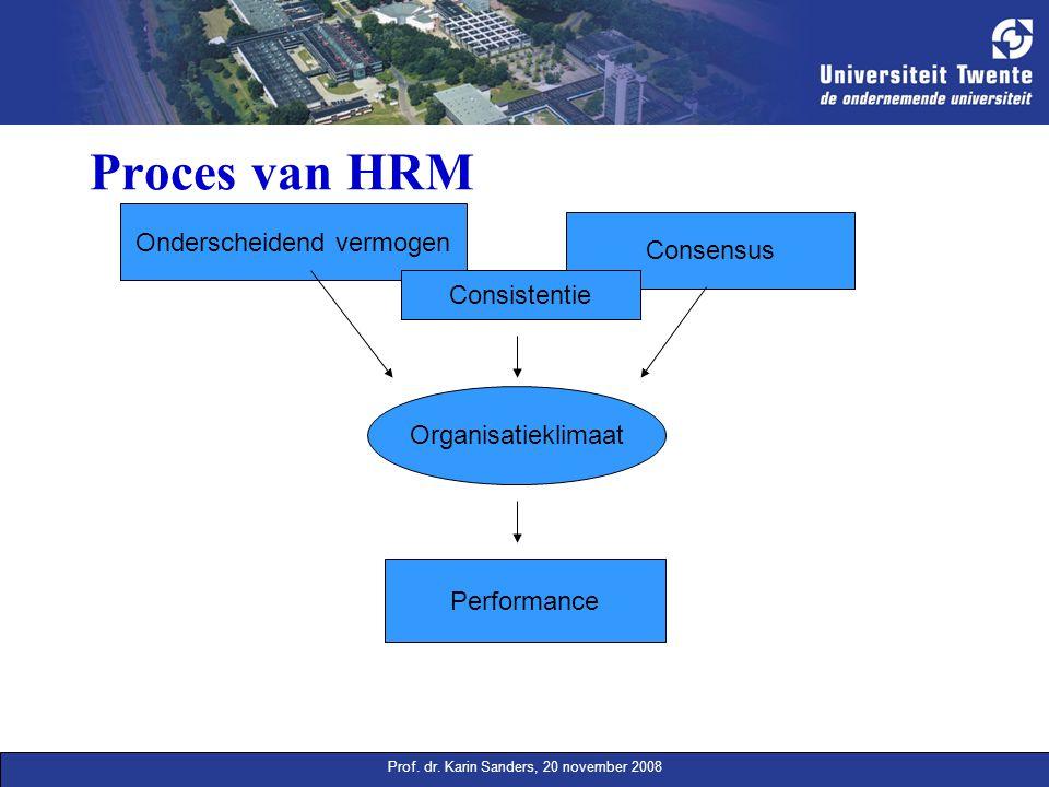 Proces van HRM Onderscheidend vermogen Consensus Consistentie