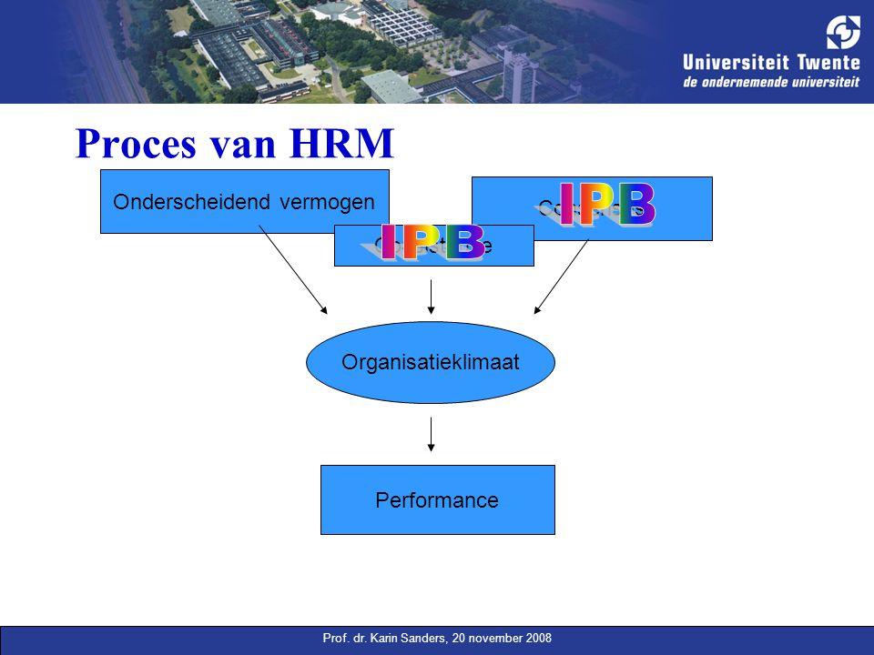 Proces van HRM IPB IPB Onderscheidend vermogen Consensus Consistentie