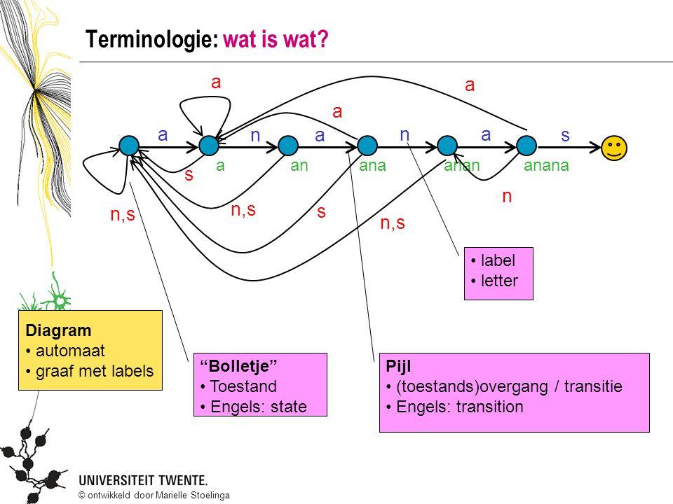 Terminologie: wat is wat