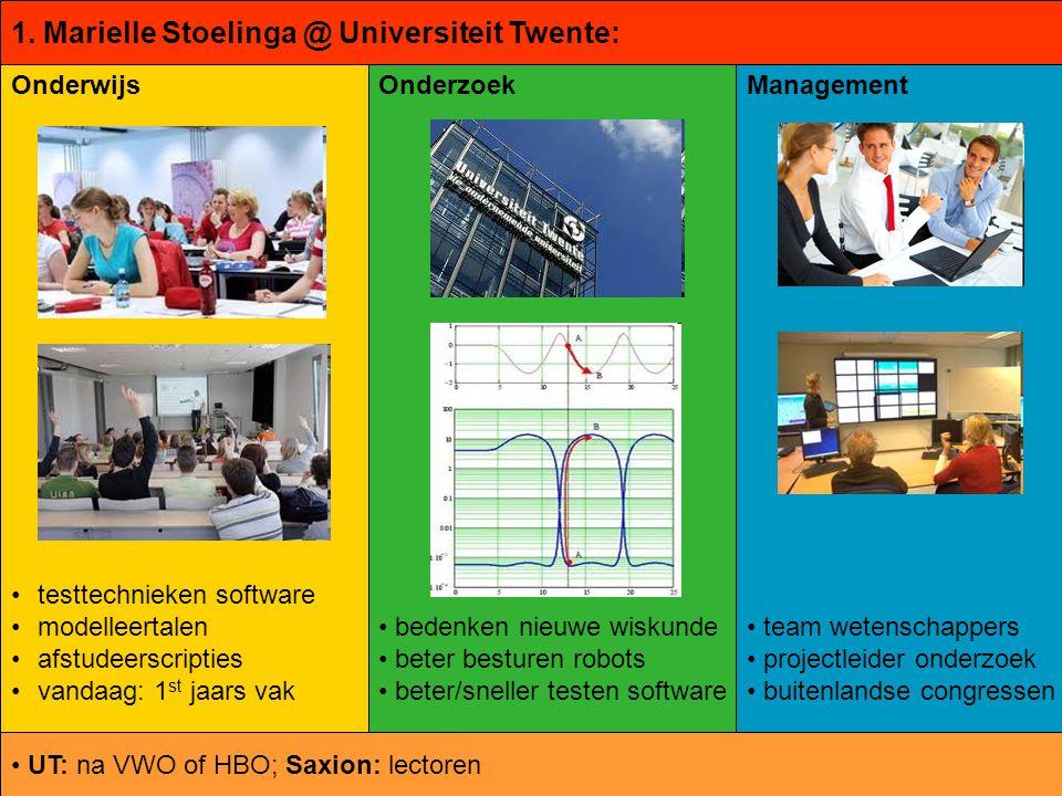 1. Marielle Stoelinga @ Universiteit Twente: