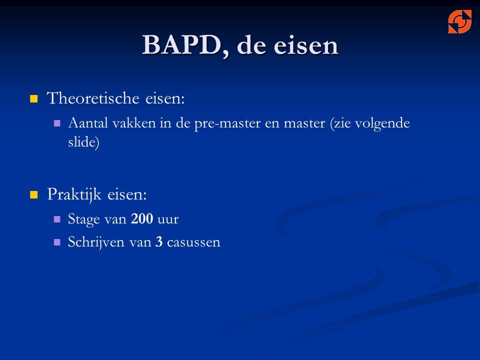 BAPD, de eisen Theoretische eisen: Praktijk eisen: