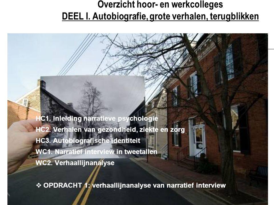 Overzicht hoor- en werkcolleges DEEL I