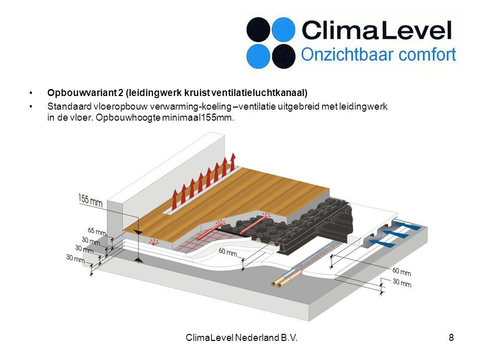 ClimaLevel Nederland B.V.
