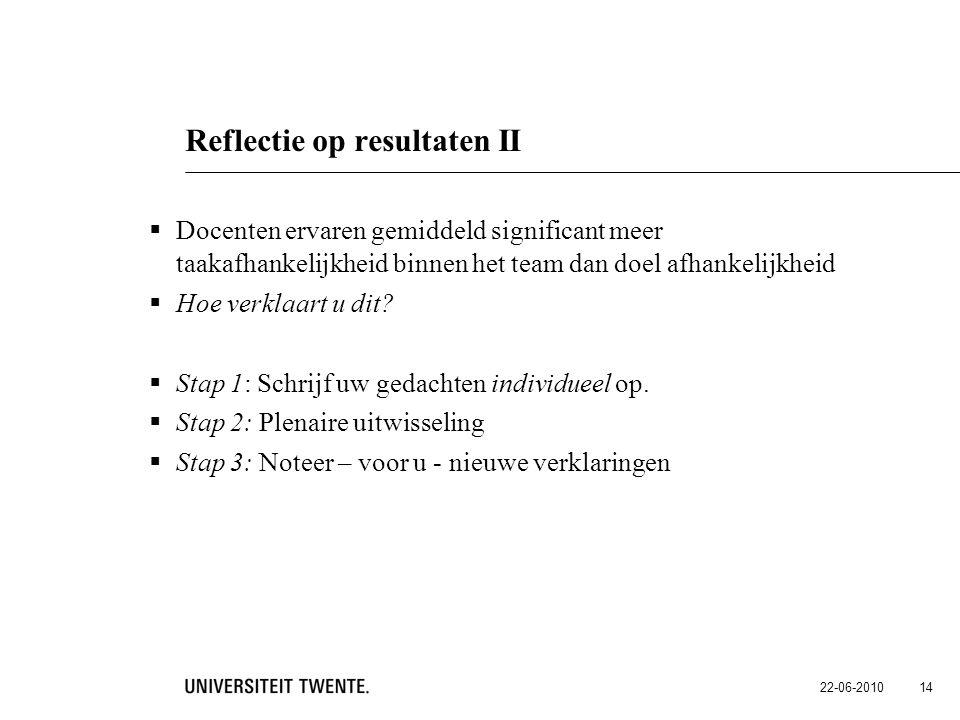 Reflectie op resultaten II