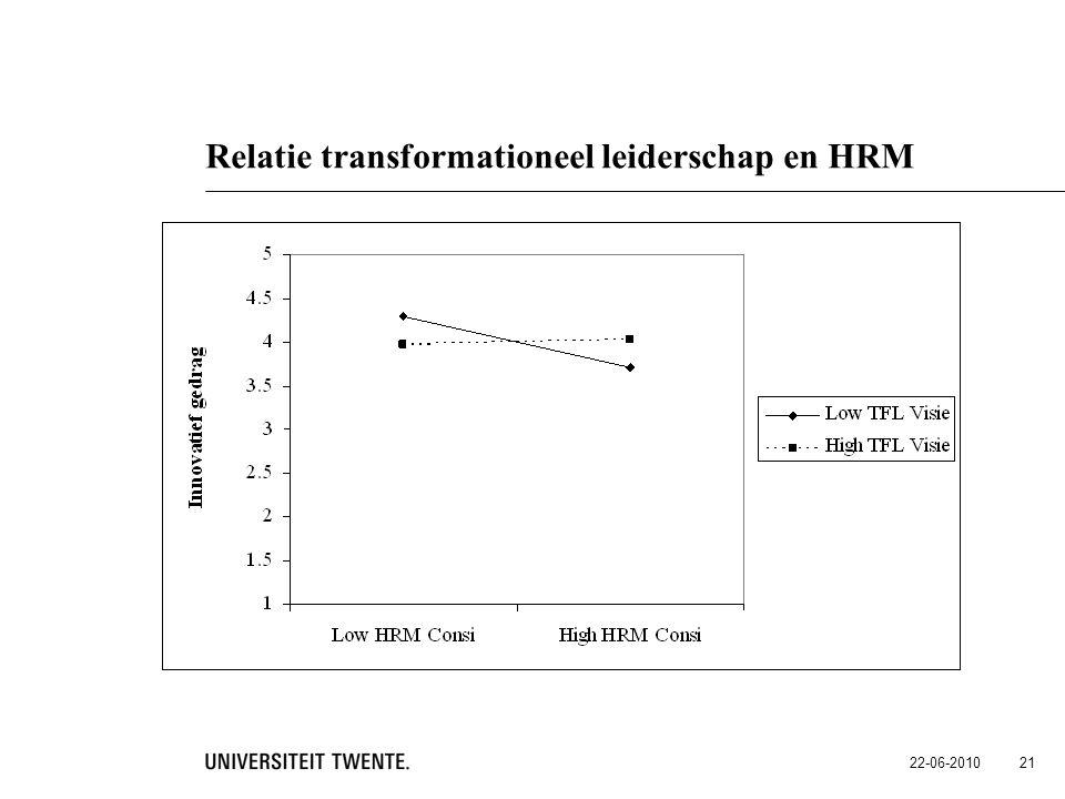 Relatie transformationeel leiderschap en HRM