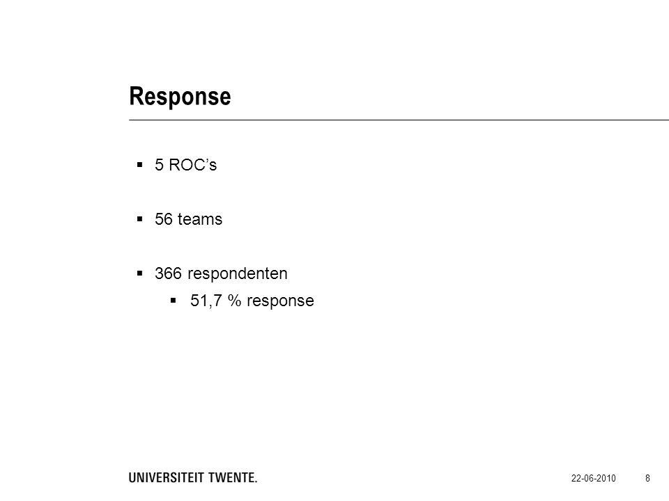 Response 5 ROC's 56 teams 366 respondenten 51,7 % response 8