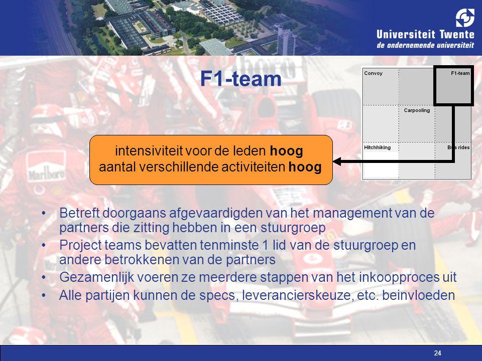 F1-team Betreft doorgaans afgevaardigden van het management van de partners die zitting hebben in een stuurgroep.