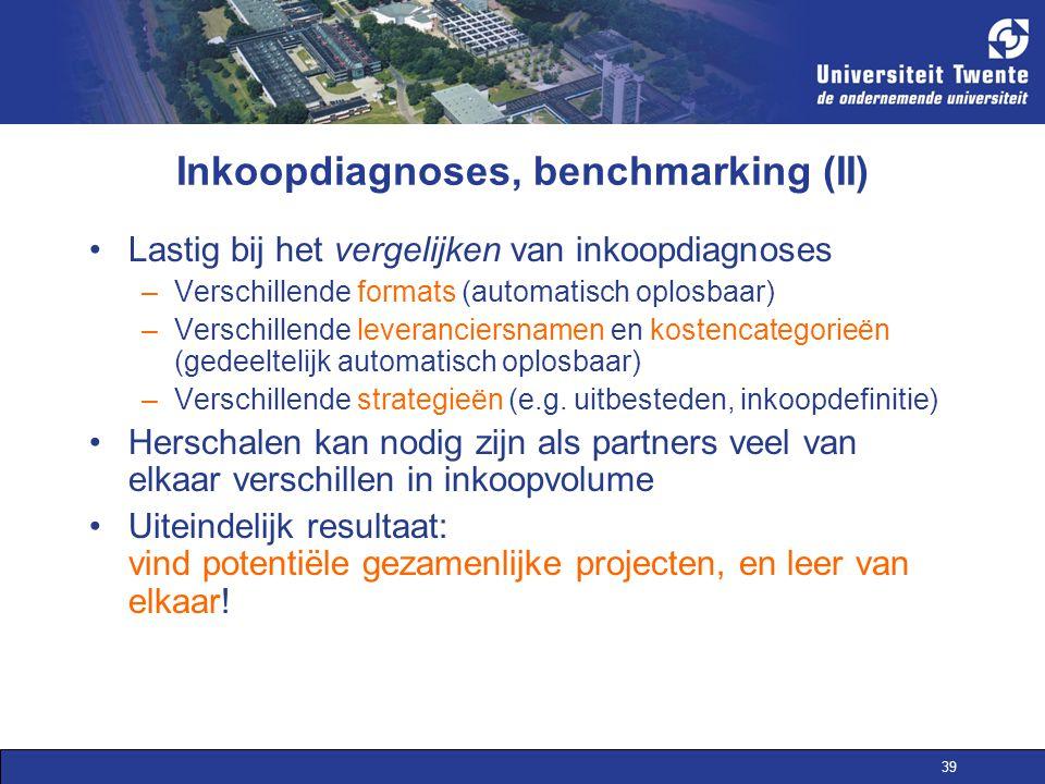 Inkoopdiagnoses, benchmarking (II)
