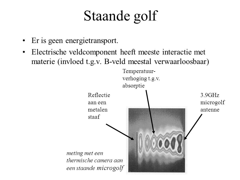 Staande golf Er is geen energietransport.