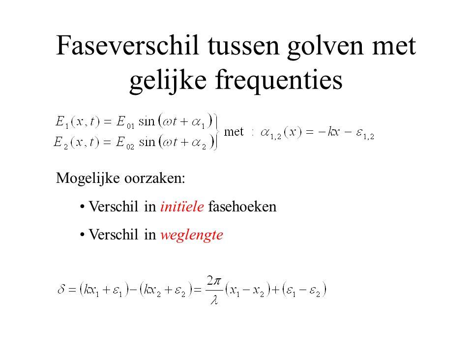 Faseverschil tussen golven met gelijke frequenties