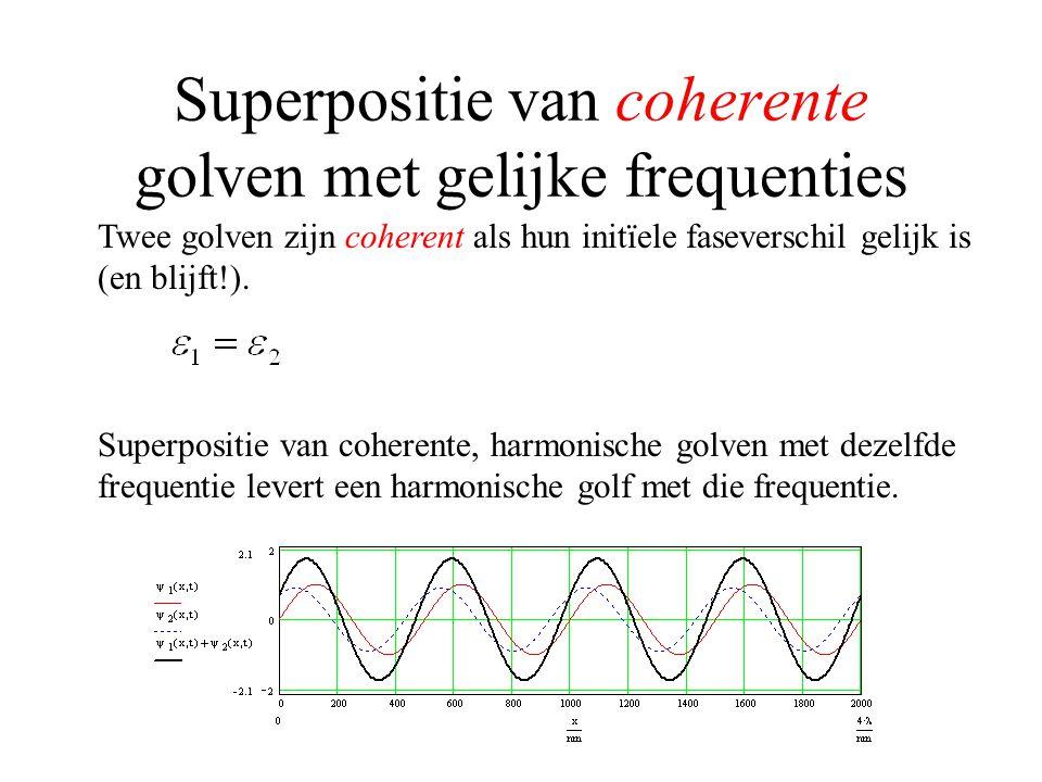 Superpositie van coherente golven met gelijke frequenties