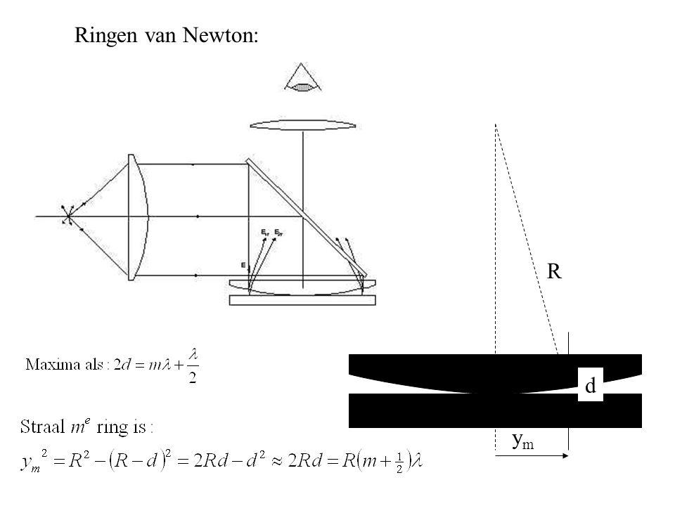 Ringen van Newton: R d ym