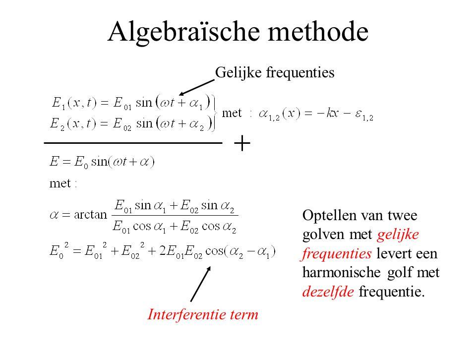 Algebraïsche methode Gelijke frequenties