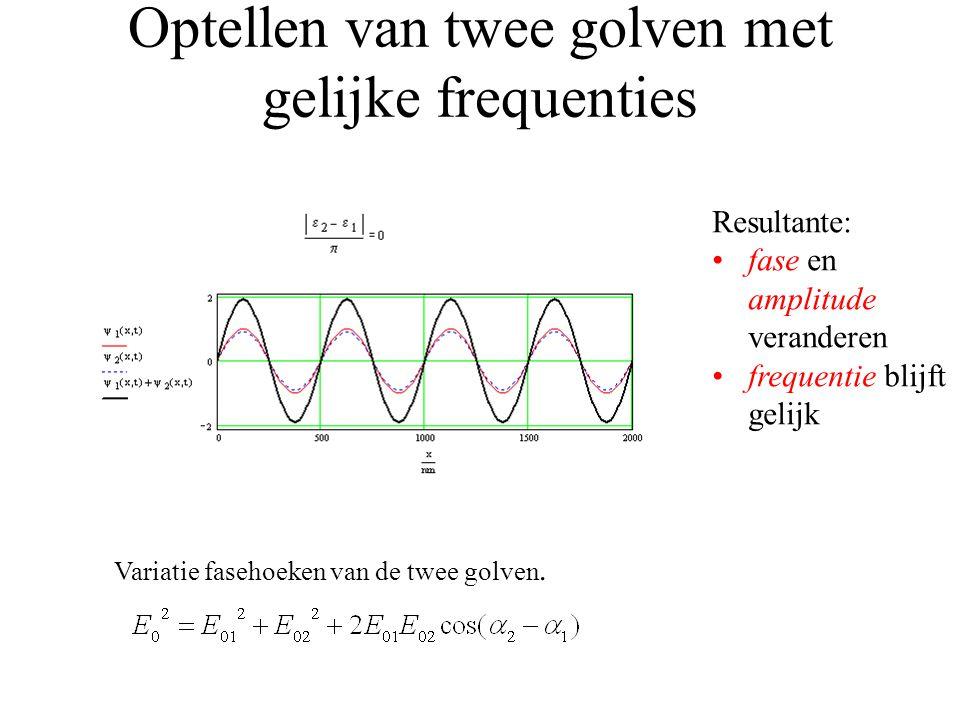 Optellen van twee golven met gelijke frequenties