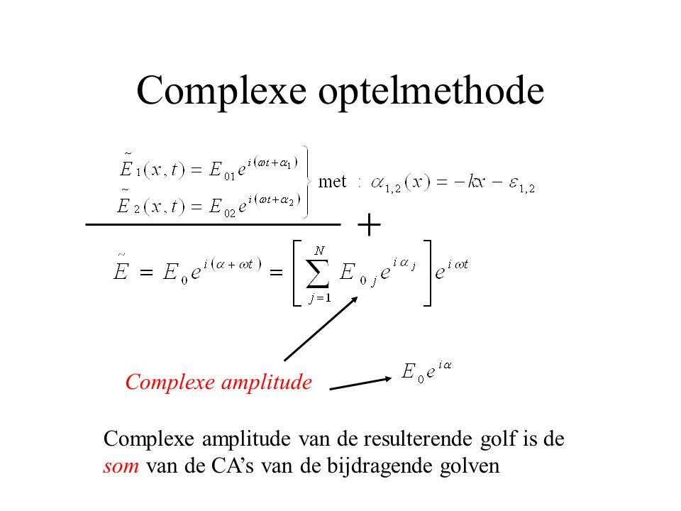 Complexe optelmethode