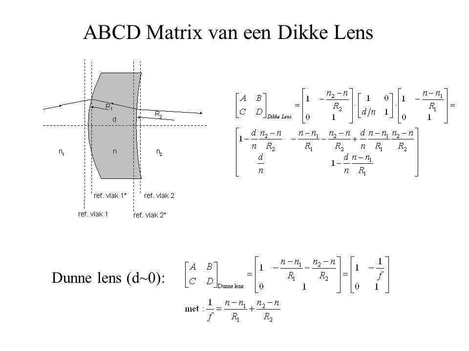 ABCD Matrix van een Dikke Lens