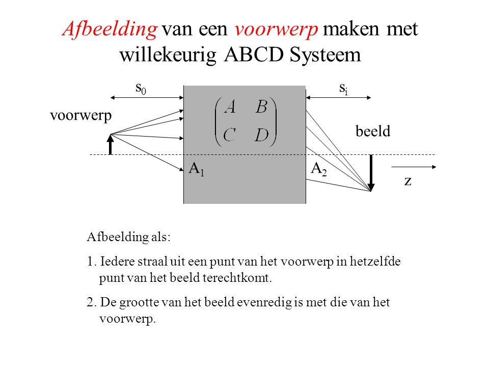 Afbeelding van een voorwerp maken met willekeurig ABCD Systeem