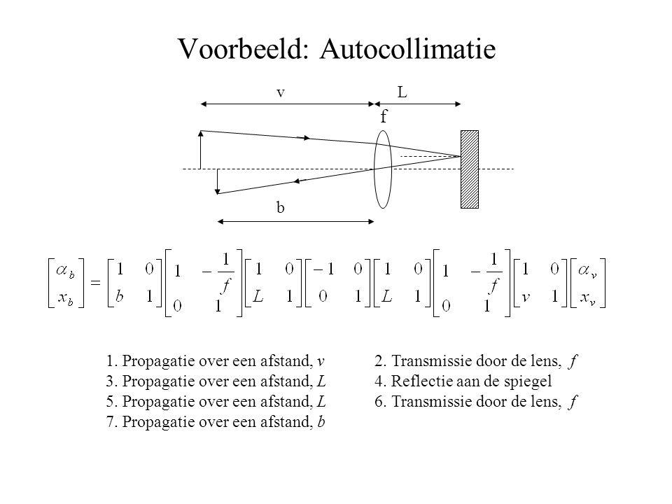 Voorbeeld: Autocollimatie