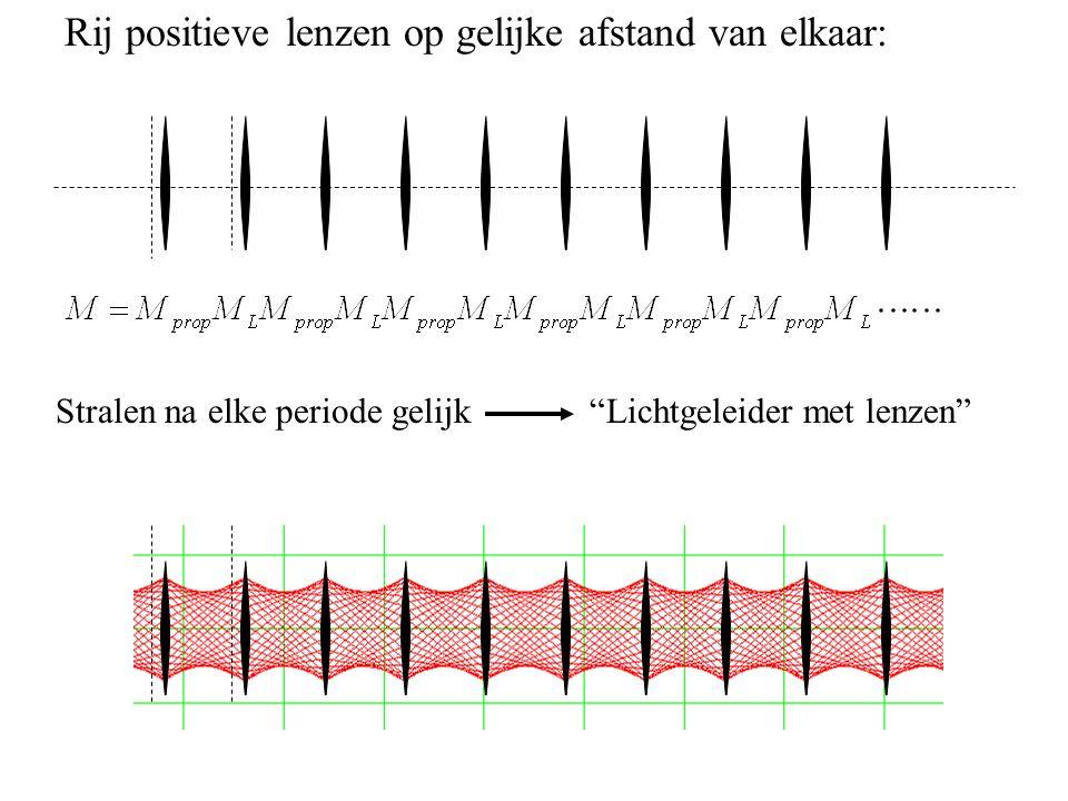 Rij positieve lenzen op gelijke afstand van elkaar: