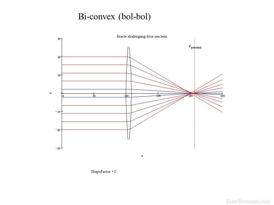 Bi-convex (bol-bol) Exact Raytracing1.mcd