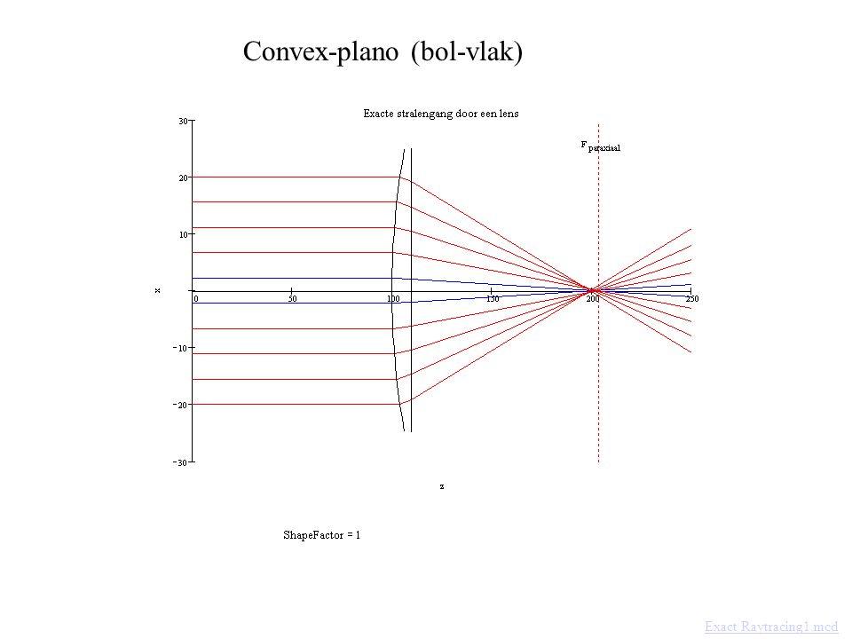 Convex-plano (bol-vlak)