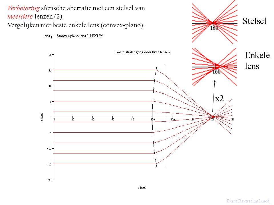 Verbetering sferische aberratie met een stelsel van meerdere lenzen (2). Vergelijken met beste enkele lens (convex-plano).