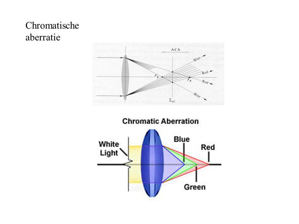 Chromatische aberratie