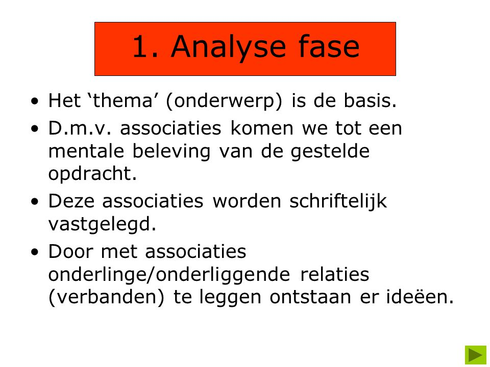 1. Analyse fase Het 'thema' (onderwerp) is de basis.