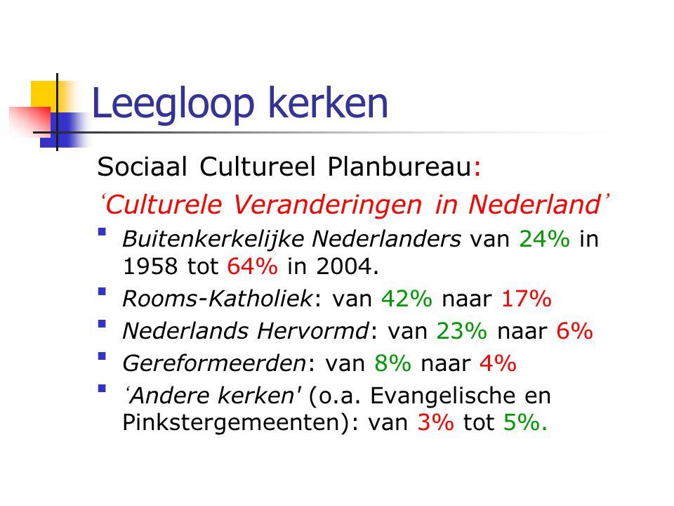 Leegloop kerken Sociaal Cultureel Planbureau: