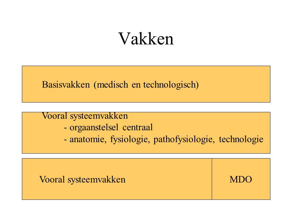 Vakken Basisvakken (medisch en technologisch) Vooral systeemvakken