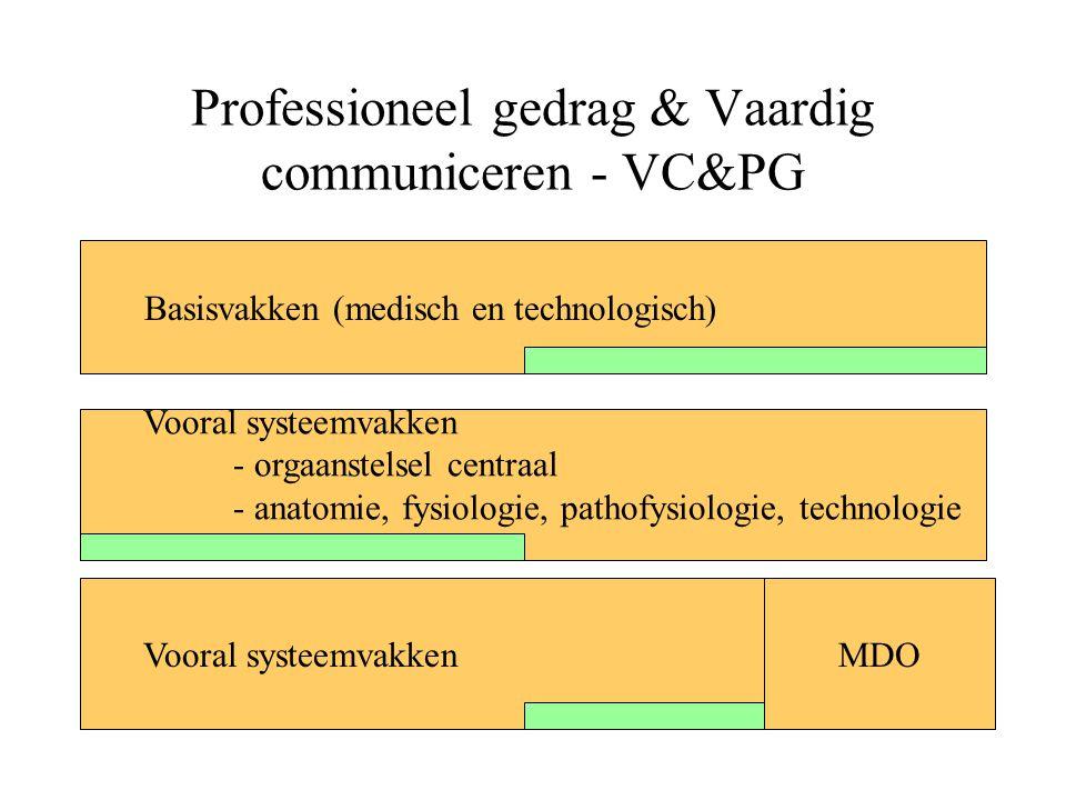 Professioneel gedrag & Vaardig communiceren - VC&PG
