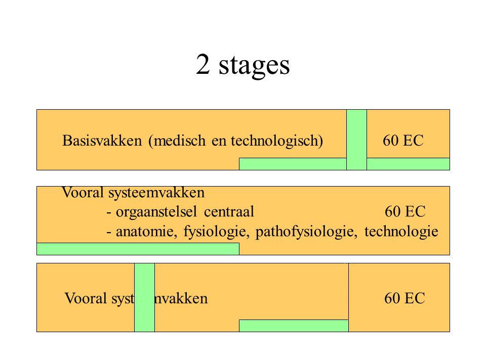 2 stages Basisvakken (medisch en technologisch) 60 EC
