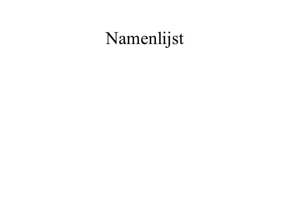Namenlijst