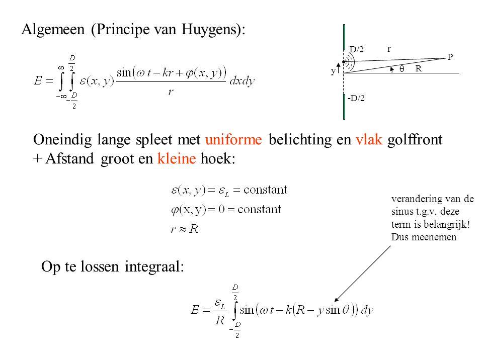 Algemeen (Principe van Huygens):