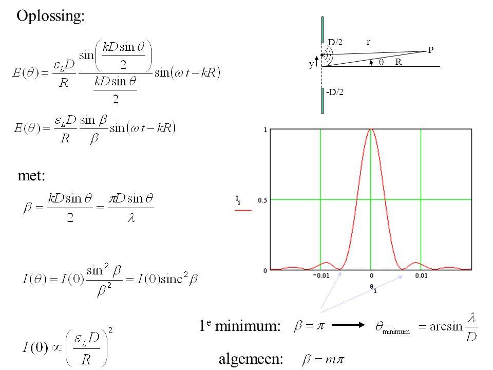 Oplossing: P R r q y -D/2 D/2 met: 1e minimum: algemeen: