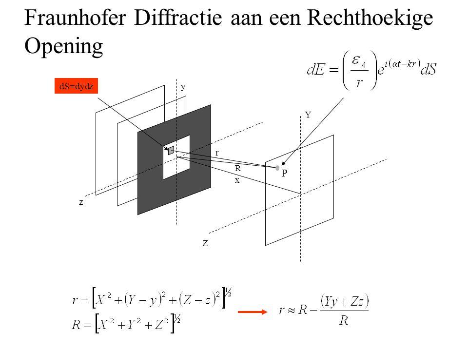 Fraunhofer Diffractie aan een Rechthoekige Opening