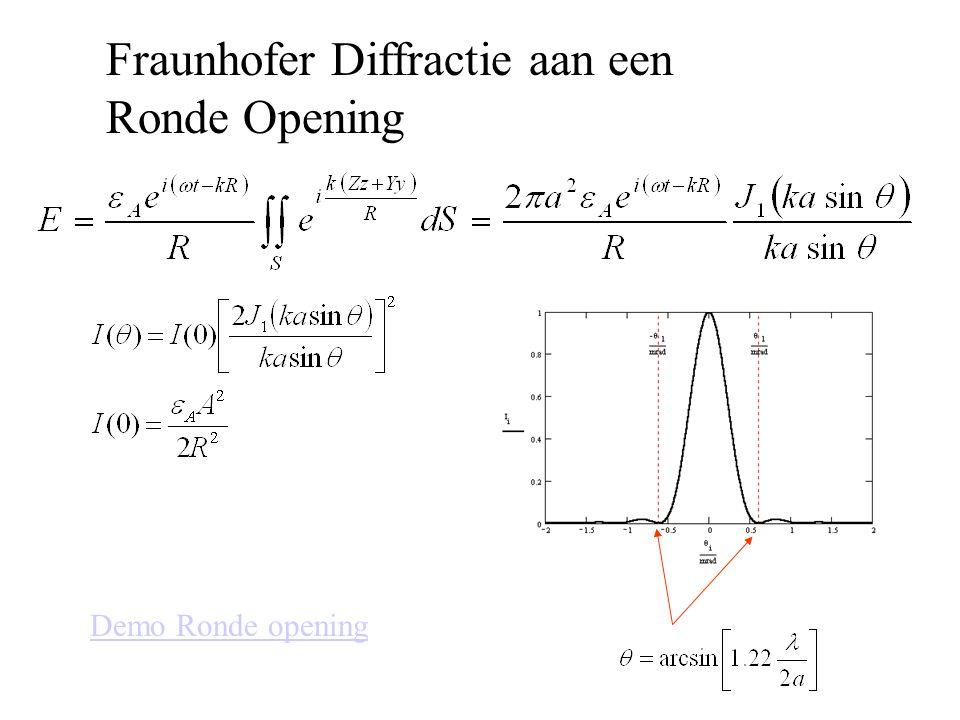 Fraunhofer Diffractie aan een Ronde Opening