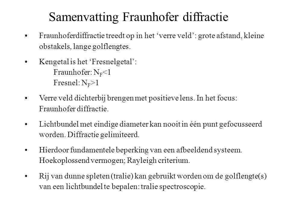 Samenvatting Fraunhofer diffractie
