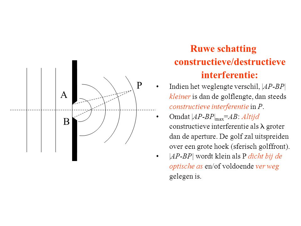 Ruwe schatting constructieve/destructieve interferentie: