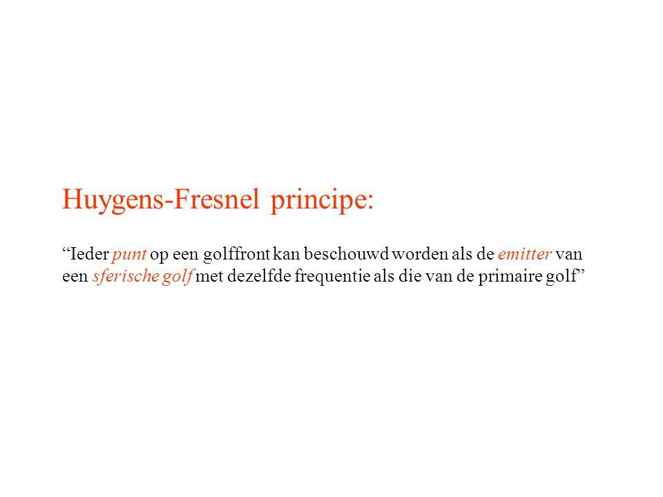 Huygens-Fresnel principe: