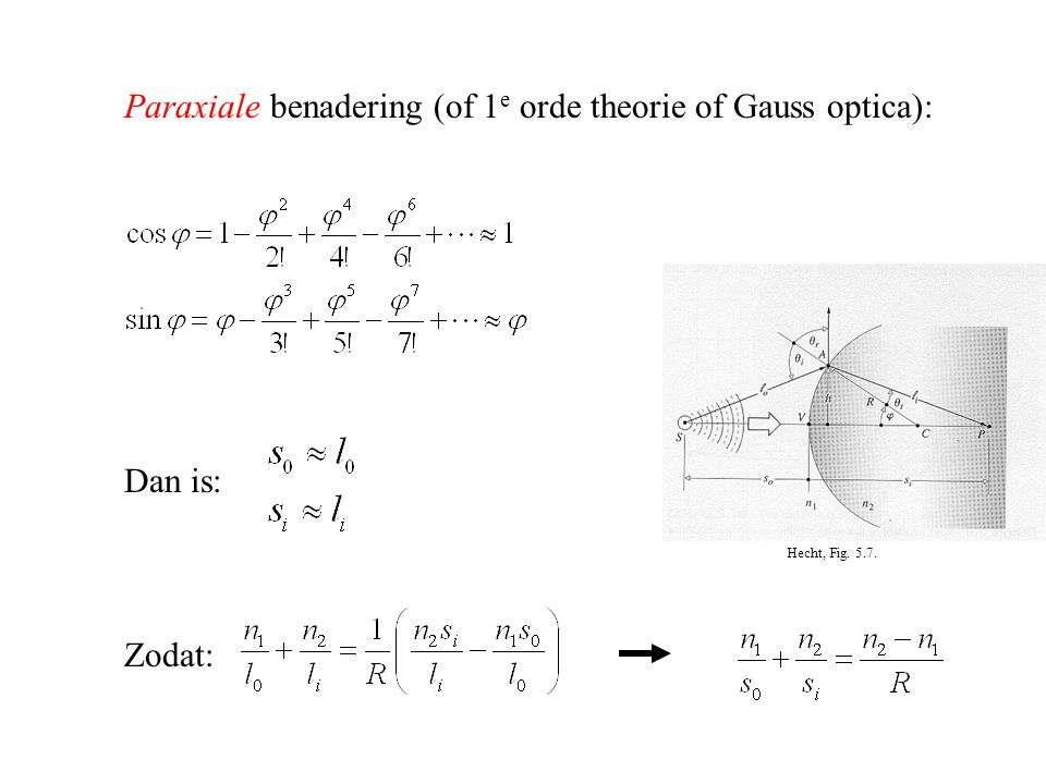 Paraxiale benadering (of 1e orde theorie of Gauss optica):