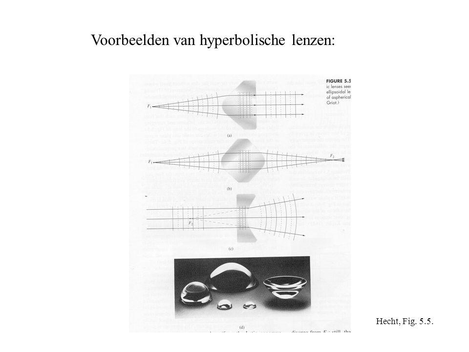 Voorbeelden van hyperbolische lenzen: