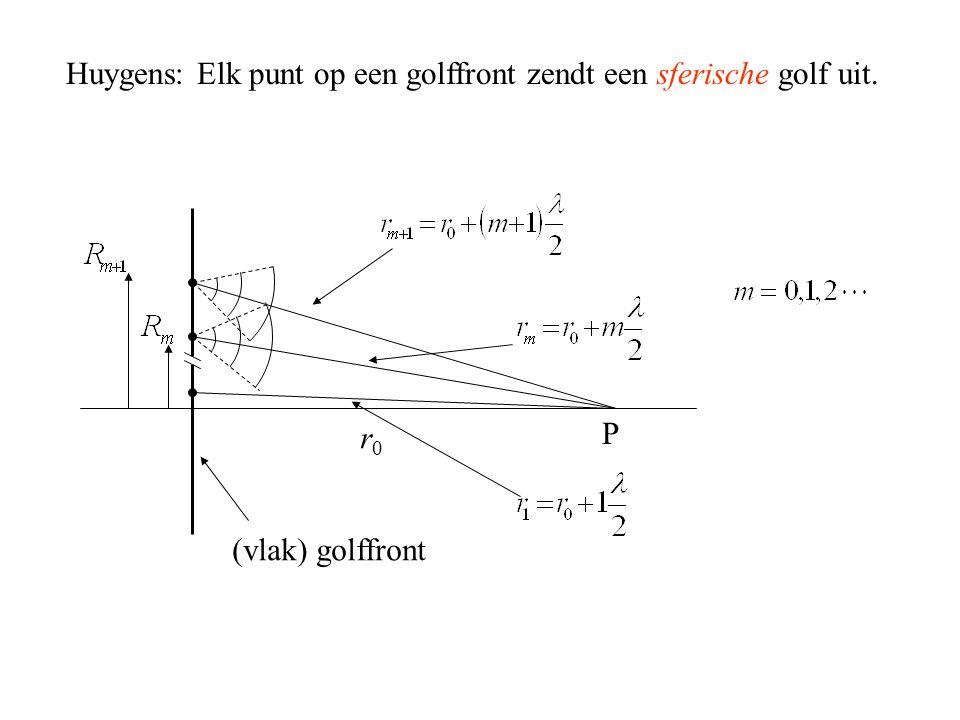 Huygens: Elk punt op een golffront zendt een sferische golf uit.