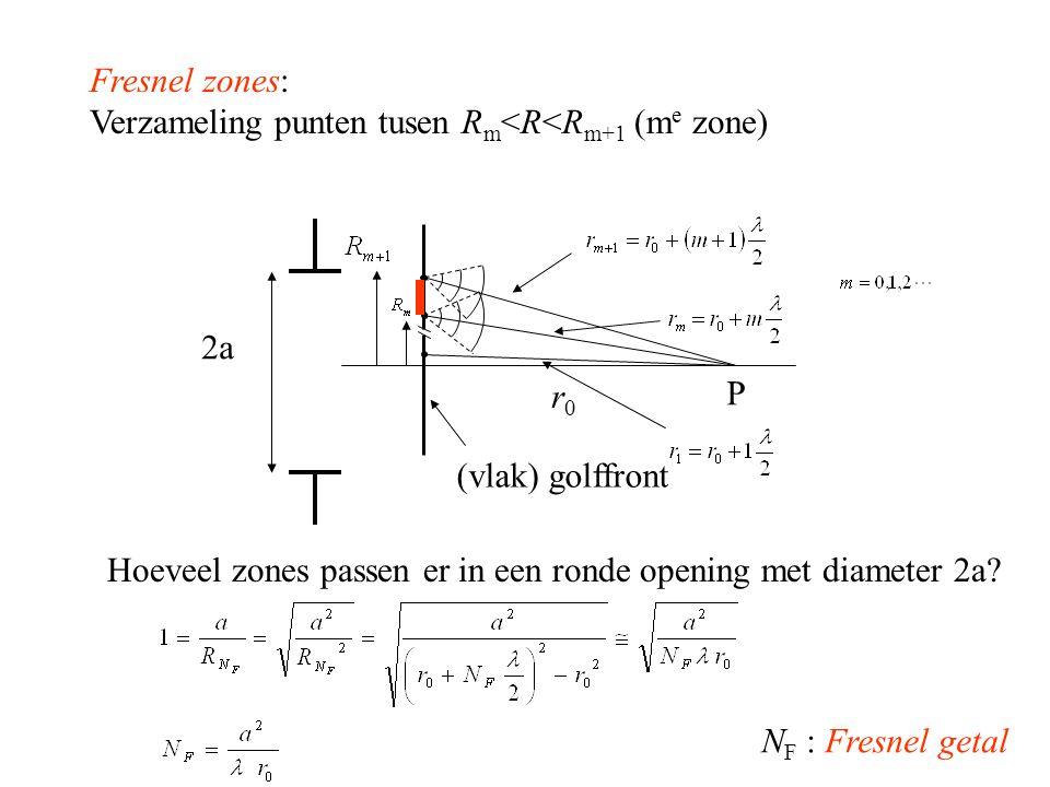 Fresnel zones: Verzameling punten tusen Rm<R<Rm+1 (me zone)
